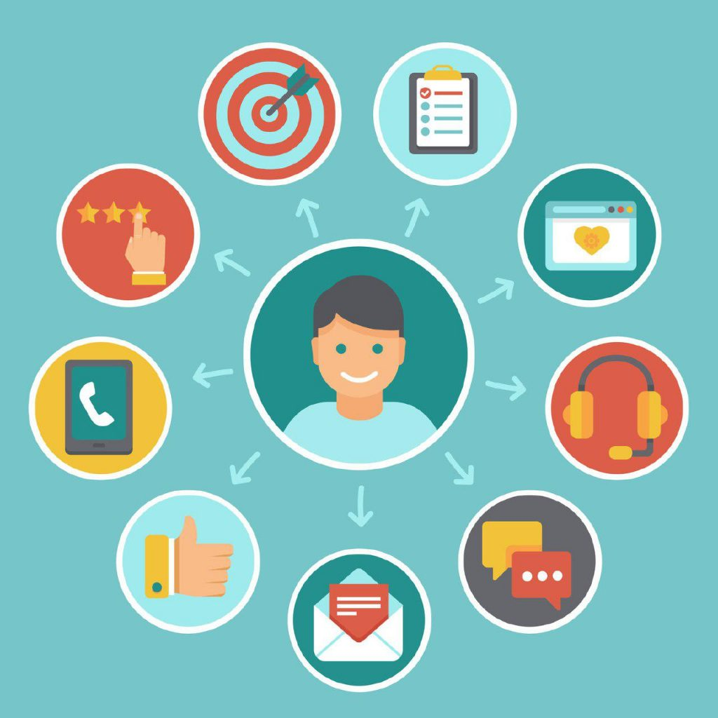 خدمات مشتریان,مرکز تماس customer-service-experience
