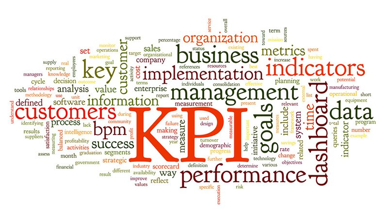 kpi|ارزیابی عملکرد مرکز تماس